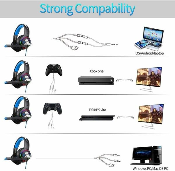 Gaming Headset for Xb0x360
